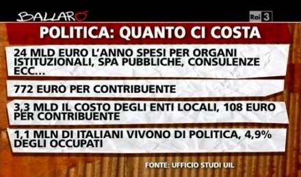 costi-politica-586x345.jpg