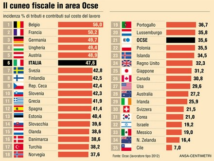 cuneo-fiscale-europa-aa734.jpg